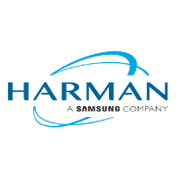 HARMAN International (India) Pvt. Ltd.